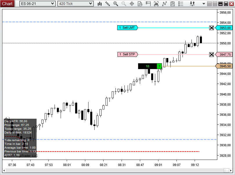 TradeAssistant Tick chart synced